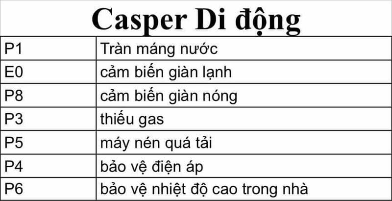 cac-ma-loi-thuong-gap-nhat-dieu-hoa-casper